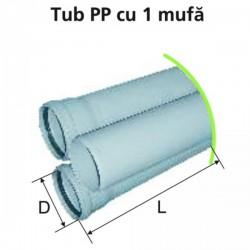 TEAVA PP CU O MUFA